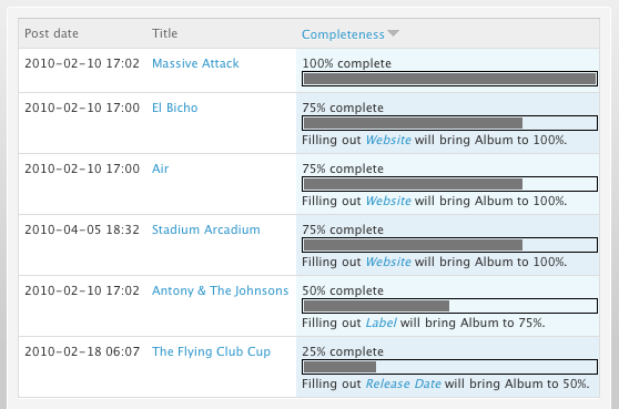 A list view of Album nodes ordered by completion